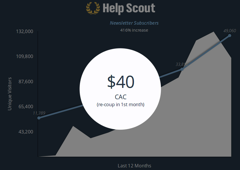 helpscout-cac