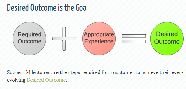 know-your-customer-goal